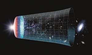 Evrenin Genişlemesi Ne Anlama Geliyor?