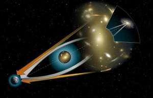 Kütleçekimsel ışık sapması kuantum fiziği ile hesaplandı