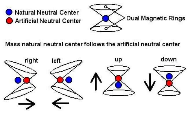 Gizemli Patent: Nikola Tesla Uzay Gemisi Tasarlamış Olabilir mi? tesla patent m