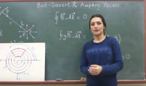 Biot-Savart ve Ampere Yasası
