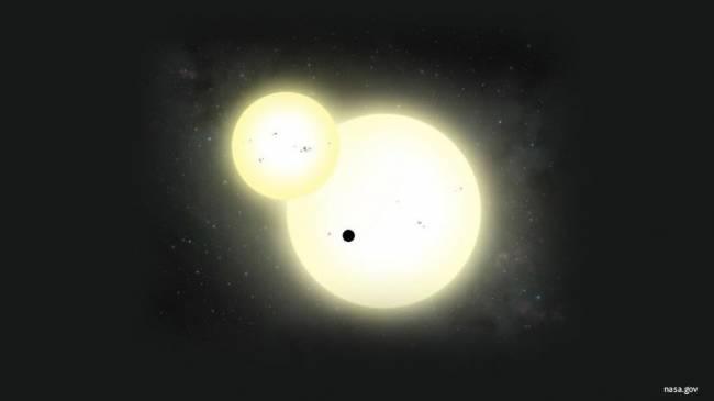 'Yaşama elverişli bölge' içinde yer alan devasa gezegen bulundu