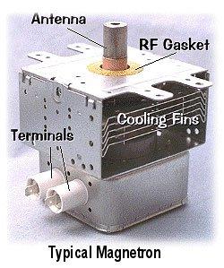 Mikrodalga Fırın Nasıl Çalışır? mikrodalga