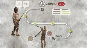 Buz Adam Ötzi'de Stabil MikroRNA'lar Bulundu